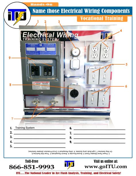electrical wiring components electrical wiring equipment