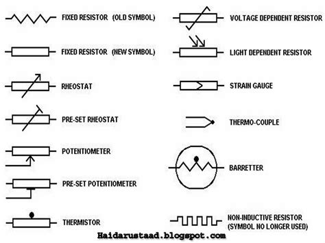 different types of resistors in a circuit