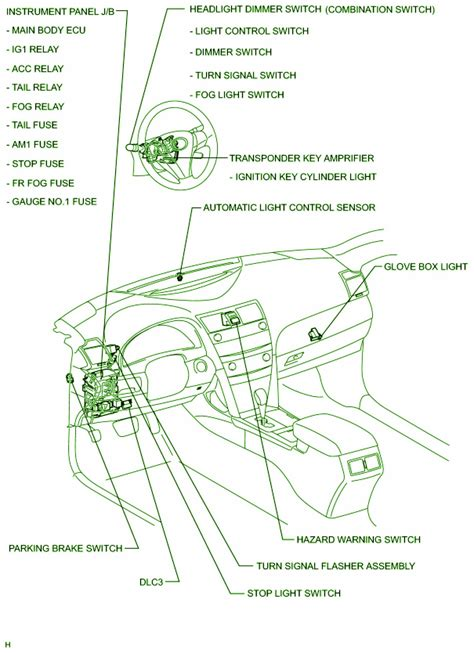 2009 toyota camry le fuse box diagram circuit wiring