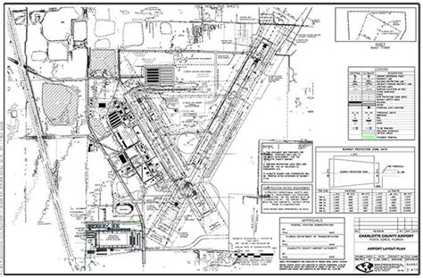 airport layout design airport layout plan