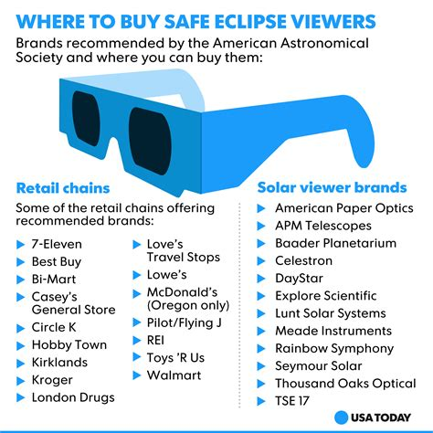 where can i buy a house solar eclipse glasses where to buy them why you need them