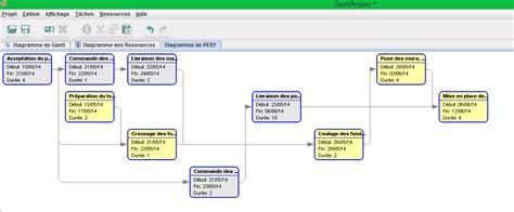 diagramme de gantt gratuit libreoffice gestion de projet strat 233 gique logiciels sp 233 cialis 233 s