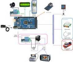 E Book Of Thing With Intel Galileo can module tutorial for arduino raspberry pi and