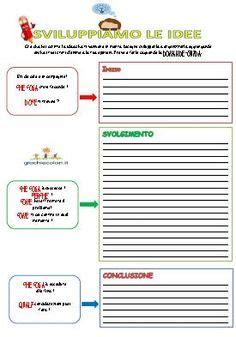 scrivere un testo scuola primaria mappe elementari medie superiori istruzione scuola
