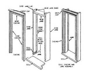 Photos of Components Of A Door Frame