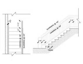Osha Standard Handrail Height Handrail Extensions For Commercial Stairs Evstudio