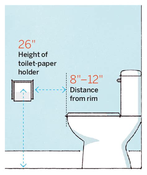 where to put toilet paper holder in small bathroom bath numbers toilet 64 important numbers every