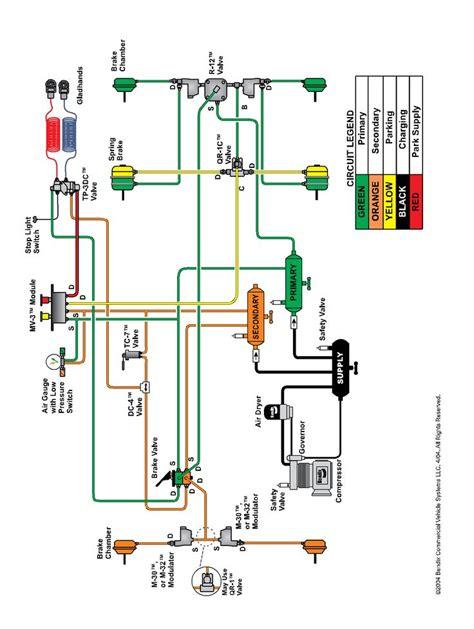 air brake parts diagram bendix brake diagram automotive infographics