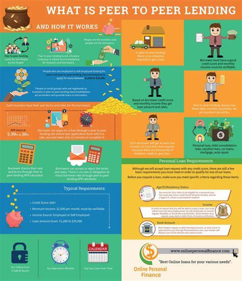 peer to peer loan peer to peer lending how does it works infographic