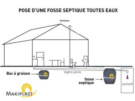 Installer Une Fosse Septique 3307 by Installer Une Fosse Septique De Pose