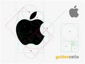 Golden ratio dkv its