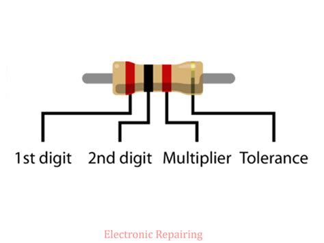surface mount resistor tolerance code resistor tolerance letter code 28 images combination of resistors 12v dc motor circuit 12v