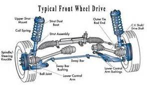 When Should Struts Be Replaced On A Car Suspension Shocks Struts Denton Tx Honda Toyota