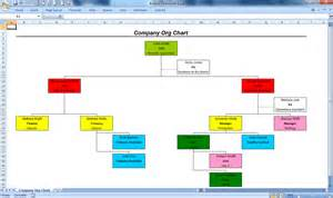 best photos of microsoft word organizational chart