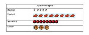 kindergarten graphs laptuoso