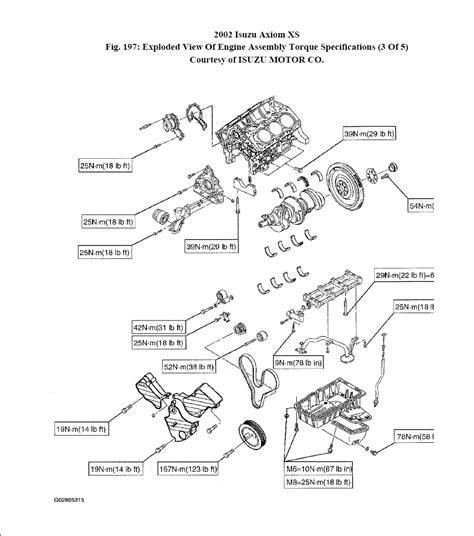 service manuals schematics 2004 isuzu axiom electronic toll collection 2004 isuzu axiom parts diagram html imageresizertool com