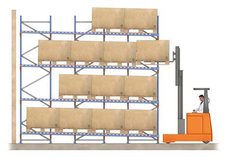 Pallet Flow Rack by Pallet Flow Racks Pallet Flow Racking Interlake Mecalux