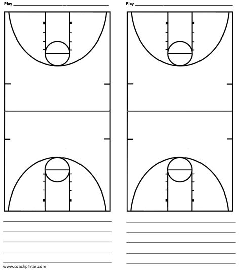 Printable Basketball Court Diagram Bing Images Drawing Basketball Plays Template