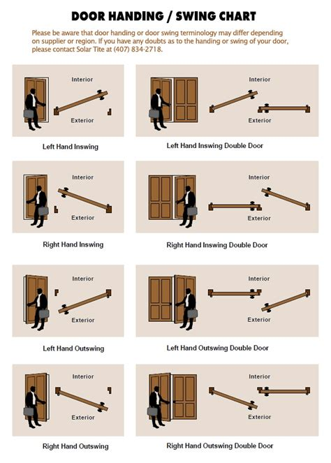 types of swings types of hinges swing door pictures to pin on pinterest