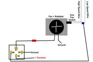 wiring radiator fan