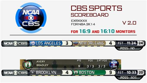 Mba Cbs Scores by Cbs Sports Ncaaf Colkege Football Scores