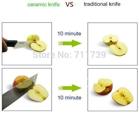 Kitchen Knives That Never Need Sharpening adyd 6 5 quot ceramic kitchen knife health eco friendly