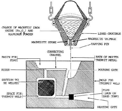 circuit diagram drawing tool free wiring