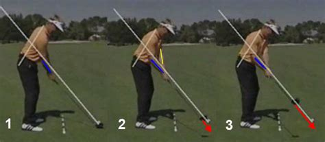 one plane golf swing takeaway how to move the arms