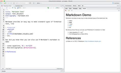 format html markup markdown basics