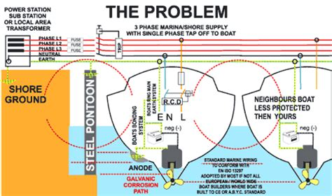 boat fuse panel corrosion wiring diagrams repair wiring