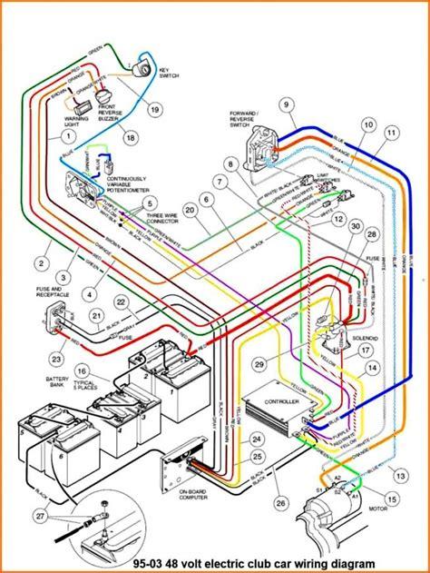 1987 Ezgo Golf Cart Engine Diagram Downloaddescargar Com