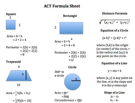 act math section our prep guide alberts tutoring