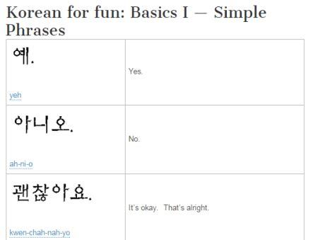 online tutorial korean language 35 best free websites to learn korean online
