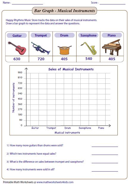 draw graph bar graph worksheets