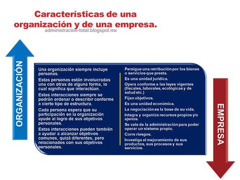 en una organizacion view image papel de los linfocitos t cd4 en caracter 237 sticas de una empresa y de una organizaci 243 n