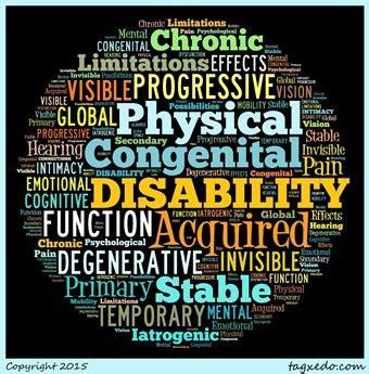 youth bloglgbtq  disabled  closet