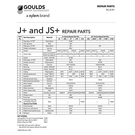 goulds jet diagram goulds j10s jet water well repair rebuild kit 1 hp