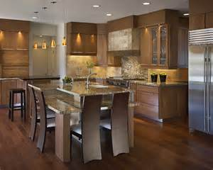 Modern Kitchens On Pinterest Pictures Of Kitchens » Home Design 2017