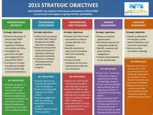 2015 kar strategic plan kansas association of realtors 174