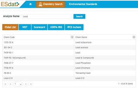 Search For Free By Names A Free Search Tool For Chemical Names And Cas Numbers