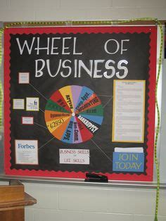 bulletin board design for home economics bulletin board ideas on pinterest bulletin boards
