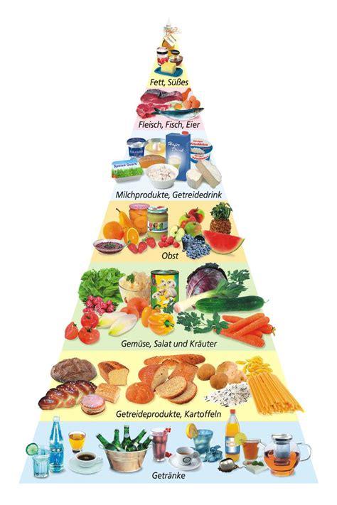 niereninsuffizienz ernährung tabelle ern 228 hrung bei chronischer niereninsuffizienz