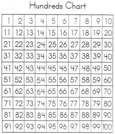 100 number chart printable coffemix