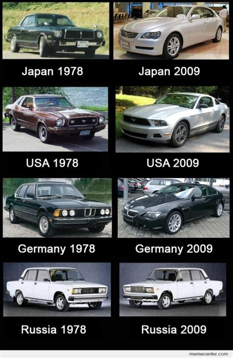 russian cars then and now meme guy