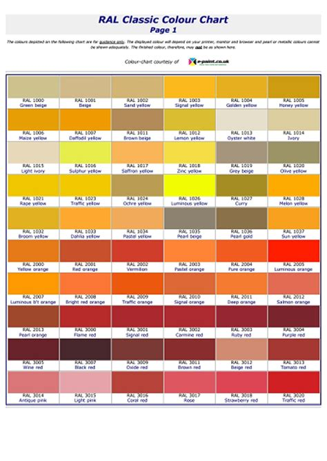 100 paint colour ral numbers own fabrics images or colours custom coloured wood blinds