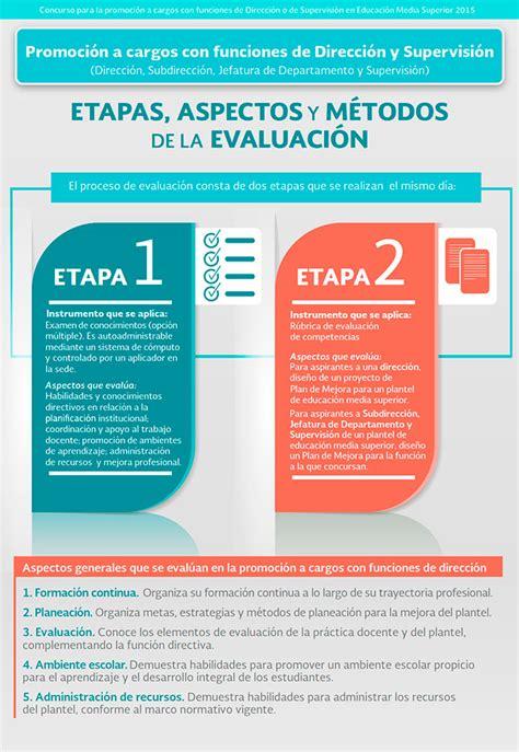 fases de las evaluaciones a docentes mec en ecuad orientaci 243 n para el servicio profesional docente