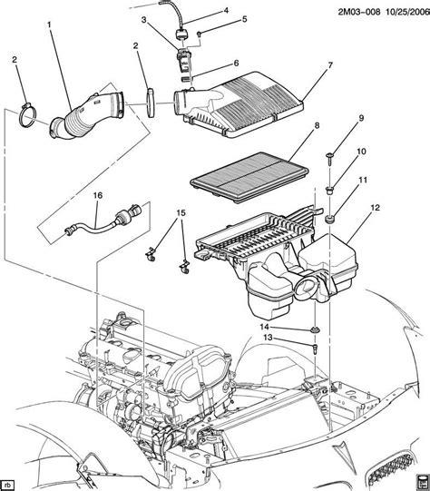 transmission control 2008 pontiac solstice spare parts catalogs 2008 hummer h3 engine problems imageresizertool com