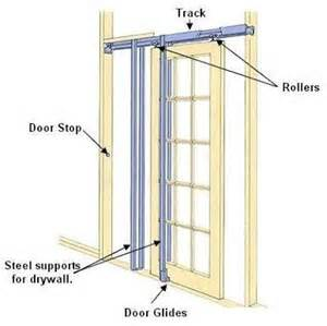 installing a pocket door bob s blogs