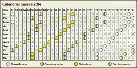 Calendrier Lunaire 3 Le Forum 201 Sot 233 Rique Calendrier Lunaire 2014 Et 2015