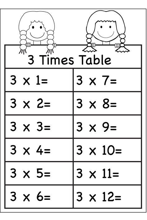 learning multiplication printable worksheets 3 times table worksheets activity shelter